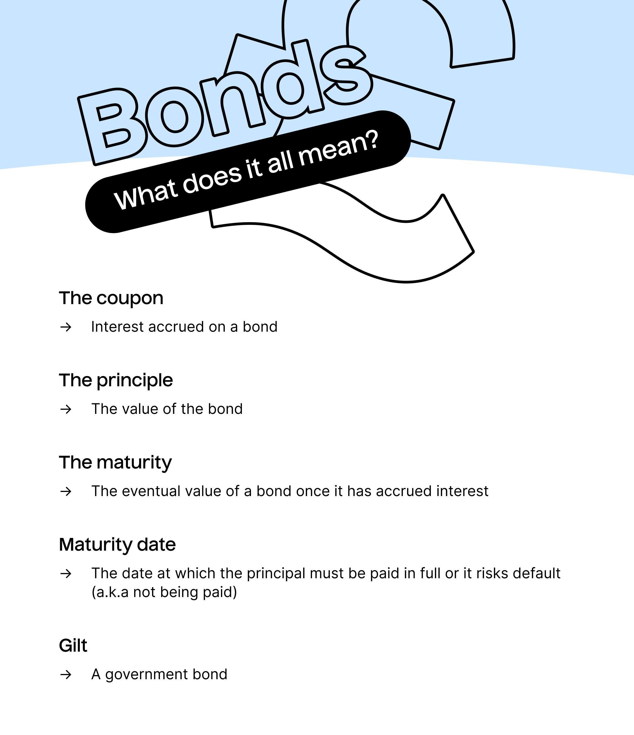 Bonds - what does it mean?